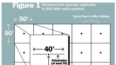 Creating codes for indoor wireless