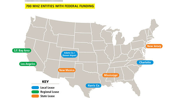 INFOGRAPHIC: 700 MHz entities with federal funding