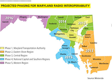 INFOGRAPHIC: Projected Phasing for Maryland Radio Interoperability (Maryland FiRST)