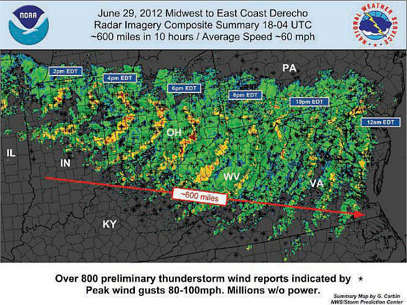 June 29, 2012, Midwest to East Coast Derecho Radar Imagery Composite Summary | Summary Map by G. Carbin/NWS/Storm Prediction Center