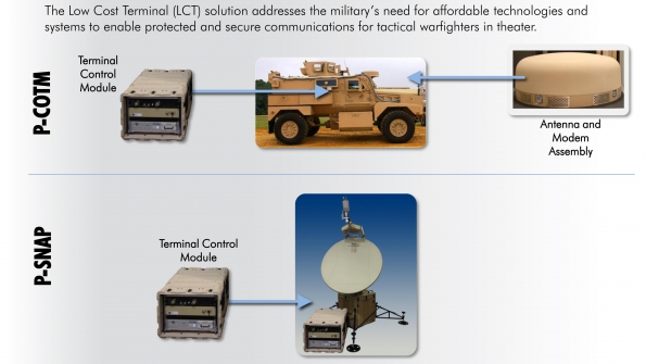 Low-cost satellite terminals developed for military field use