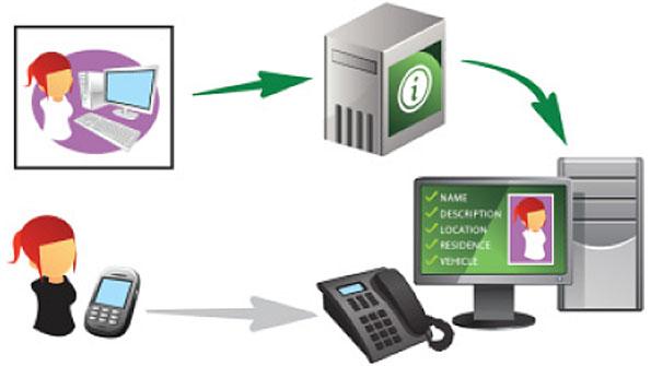 TCS unveils 911 multimedia database capability