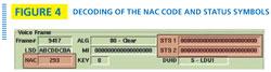 FIGURE 4: Decoding of the NAC code and status symbols